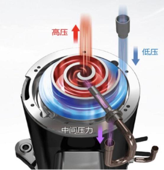 匠心铸造精品LG MULTI V5领航2018中央空调市场