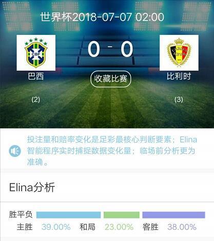 巴西比利时预测 两队数据分析