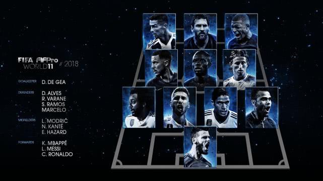 fifa最佳阵容 入选的有哪些人 详情介绍