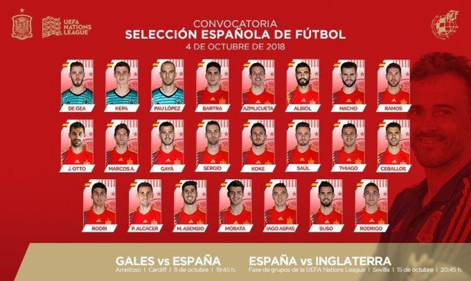 西班牙大名单公布 完整大名单详情介绍