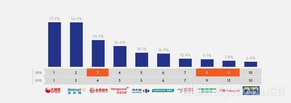 华联出售子公司 华联多少钱出售子公司 详情介绍