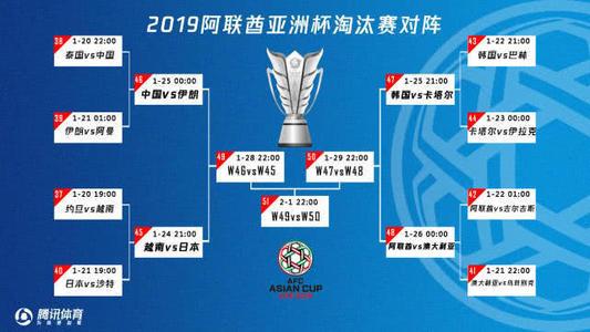 亚洲杯八强对阵 2019亚洲杯八强对阵表一览 详情介绍