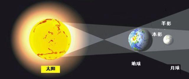 超级红月亮现加州 最佳观测点在哪里 详情介绍