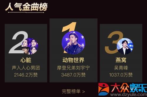 《歌手》第十期强势开唱 声入人心男团再登顶单期QQ音乐人气金曲榜