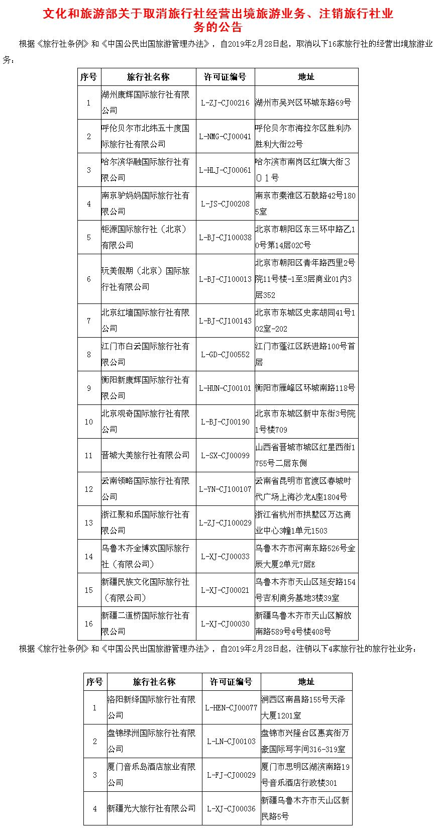 庆祝中华人民共和国成立70周年活动新闻中心举办首场专题集体采访